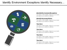Identify Environment Exceptions Identify Necessary Roles Business Community Demand