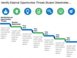 Identify External Opportunities Threats Student Stakeholder Financial Resources