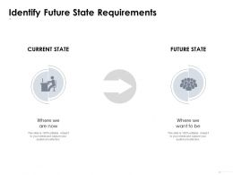Identify Future State Requirements Audiences Attention Ppt Powerpoint Presentation Ideas Format