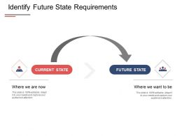 Identify Future State Requirements Current Future Ppt Powerpoint Presentation Show Gallery