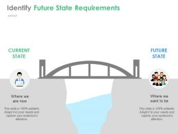 Identify Future State Requirements Powerpoint Slide Design Templates