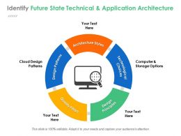 Identify Future State Technical And Application Architecture Example Of Ppt