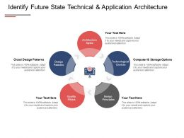 Identify Future State Technical And Application Architecture Quality Pillars Ppt Powerpoint Presentation