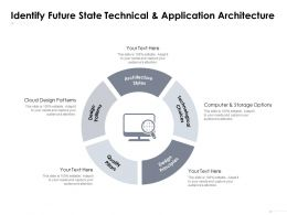 Identify Future State Technical And Application Architecture Technological Choices Ppt Powerpoint Presentation