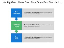 Identify Good Ideas Drop Poor Ones Fast Standard Format