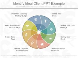 Identify Ideal Client Ppt Example