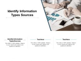 Identify Information Ppt Powerpoint Presentation File Introduction Cpb