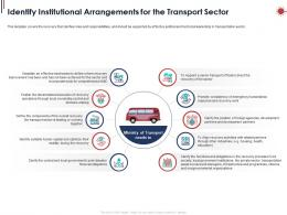 Identify Institutional Arrangements For The Transport Sector Ppt Powerpoint Presentation Infographic Template