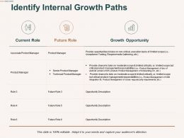 Identify Internal Growth Paths Growth Opportunity Ppt Powerpoint Presentation Show Backgrounds
