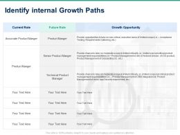 Identify Internal Growth Paths Ppt Powerpoint Presentation Show Background Images