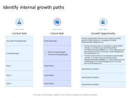 Identify Internal Growth Paths Ppt Powerpoint Presentation Summary Portrait