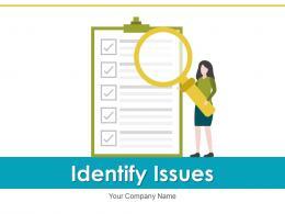 Identify Issues Business Commitment Organization Development Management