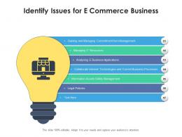 Identify Issues For E Commerce Business