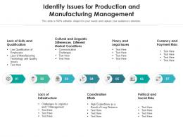 Identify Issues For Production And Manufacturing Management