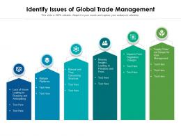 Identify Issues Of Global Trade Management