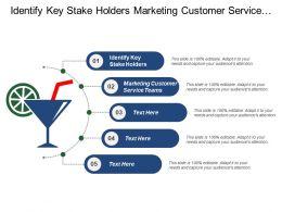 Identify Key Stake Holders Marketing Customer Service Teams
