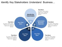 Identify Key Stakeholders Understand Business Objective Identify Benefits