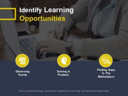 Identify Learning Opportunities Finding Gaps In The Marketplace
