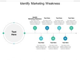Identify Marketing Weakness Ppt Powerpoint Presentation Infographic Template Objects Cpb