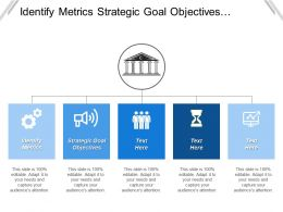 Identify Metrics Strategic Goal Objectives Measure Evaluate Performance