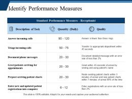 Identify Performance Measures Ppt Professional File Formats