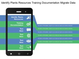 Identify Plants Resources Training Documentation Migrate Data Migrate Code