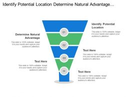 Identify Potential Location Determine Natural Advantage Establish Relationship