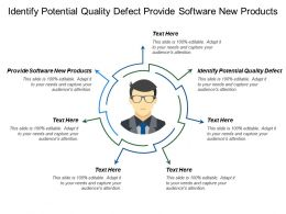 Identify Potential Quality Defect Provide Software New Products