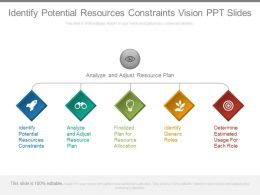 Identify Potential Resources Constraints Vision Ppt Slides