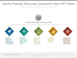 Identify Potential Resources Constraints Vision Ppt Slides