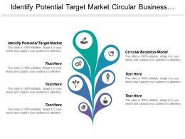 Identify Potential Target Market Circular Business Model Make Strategy