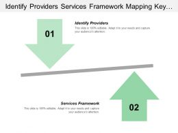 Identify Providers Services Framework Mapping Key Capabilities Cloud