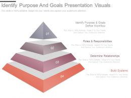 Identify Purpose And Goals Presentation Visuals