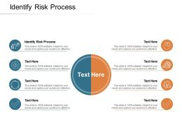 Identify Risk Process Ppt Powerpoint Presentation Professional Designs Cpb