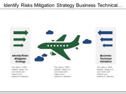 Identify Risks Mitigation Strategy Business Technical Validation Process Refinement