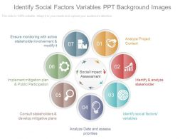 Identify Social Factors Variables Ppt Background Images