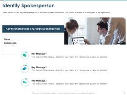 Identify Spokesperson Key Message Ppt Powerpoint Presentation Example 2015