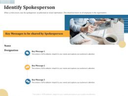 Identify Spokesperson Needs M2007 Ppt Powerpoint Presentation Pictures Visuals