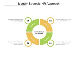 Identify Strategic HR Approach Ppt Powerpoint Presentation Slides Influencers Cpb