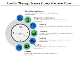 identify_strategic_issues_comprehensive_core_values_clear_action_plans_Slide01