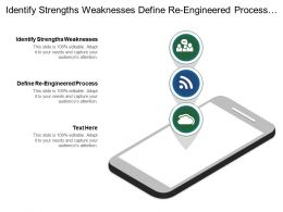 Identify Strengths Weaknesses Define Re Engineered Process Potential Benefits