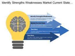Identify Strengths Weaknesses Market Current State Options Combinations