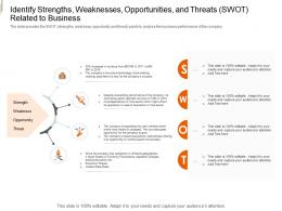 Identify Strengths Weaknesses Opportunities Threats SWOT Related To Business Technology Ppt Slides