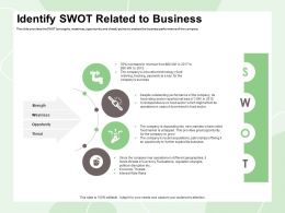 Identify SWOT Related To Business Rating Sector Ppt Powerpoint Presentation Infographics Example