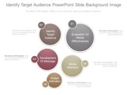 Identify Target Audience Powerpoint Slide Background Image
