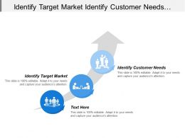 Identify Target Market Identify Customer Needs Strategic Planning