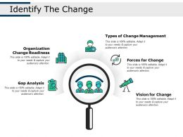 Identify The Change Organization Change Readiness Gap Analysis