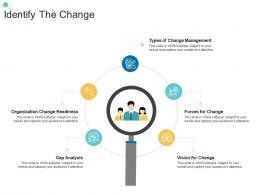 Identify The Change Organizational Change Strategic Plan Ppt Rules