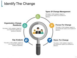 Identify The Change Ppt Example Professional