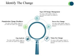 Identify The Change Ppt Infographics